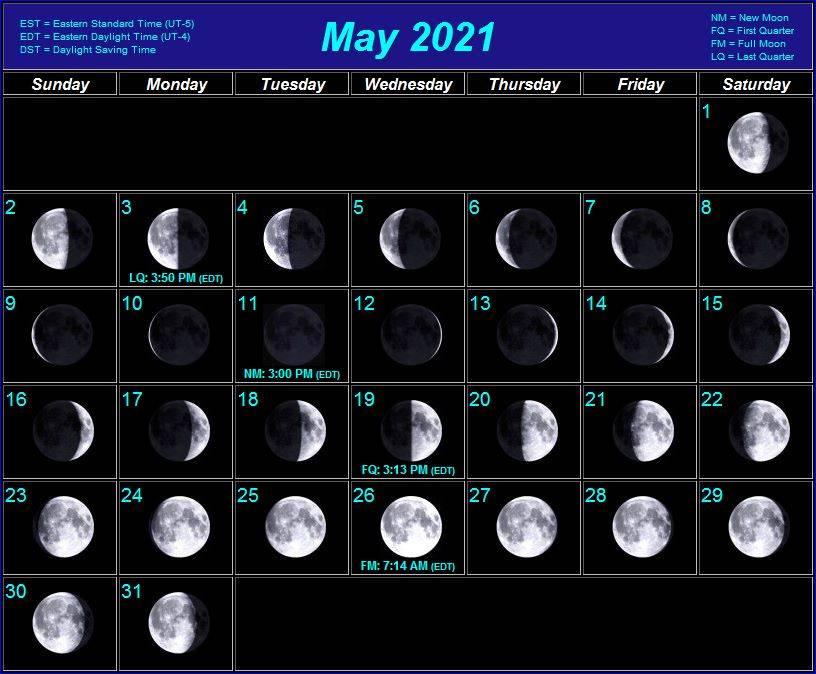 Принцип лунного календаря гаданий