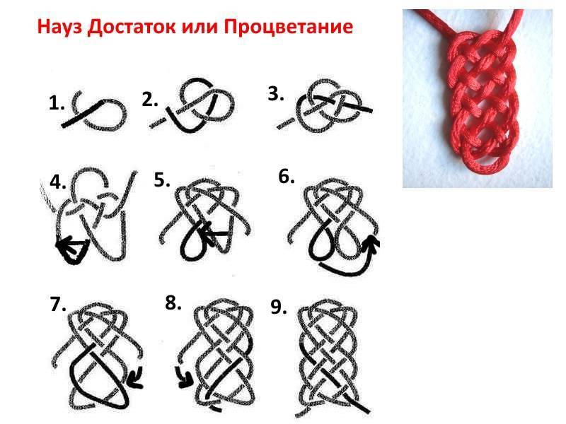 Наузы - славянская узелковая магия