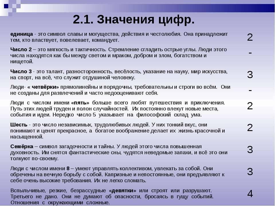 Что значит 21 12 на часах в ангельской нумерологии?