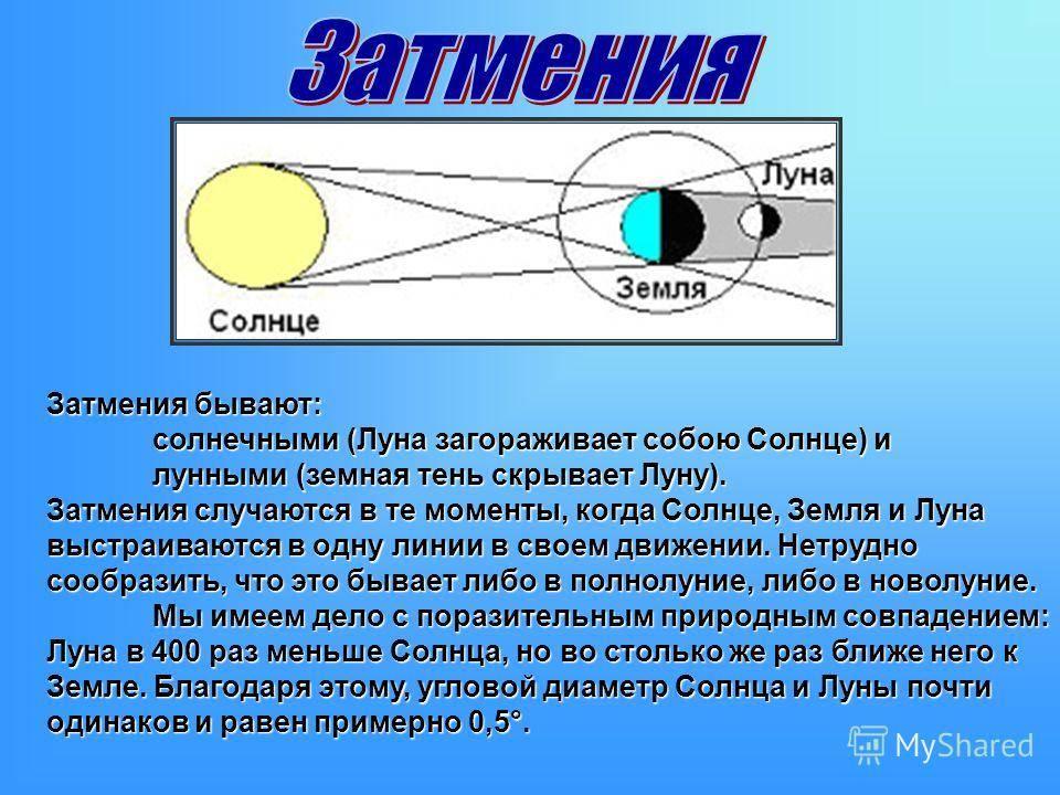Затмения солнца и луны в 12 домах гороскопа: значение