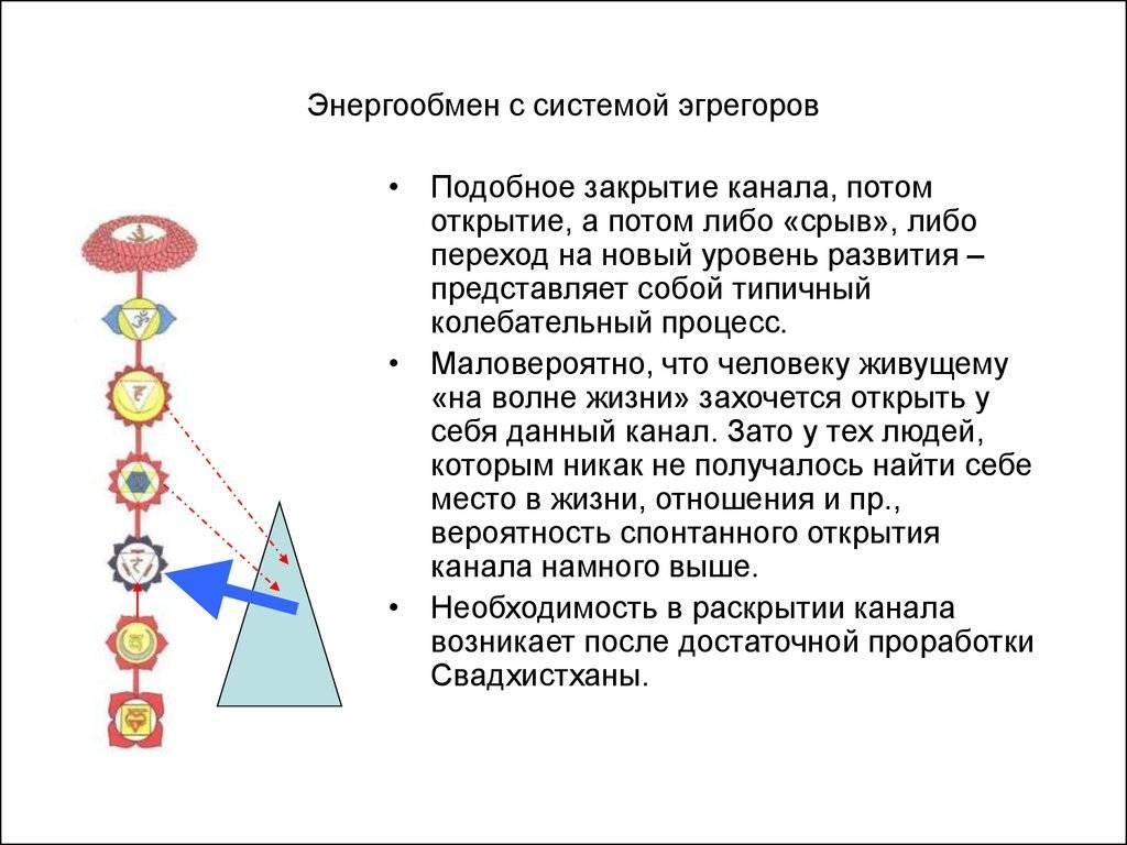 Инструкция и правила отключения от эгрегоров