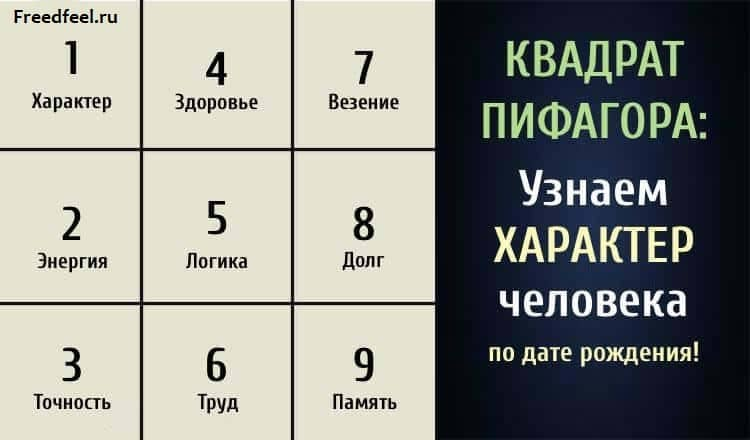 Определяем ваш природный дар подате вашего рождения!. статья. нумерология. самопознание.ру