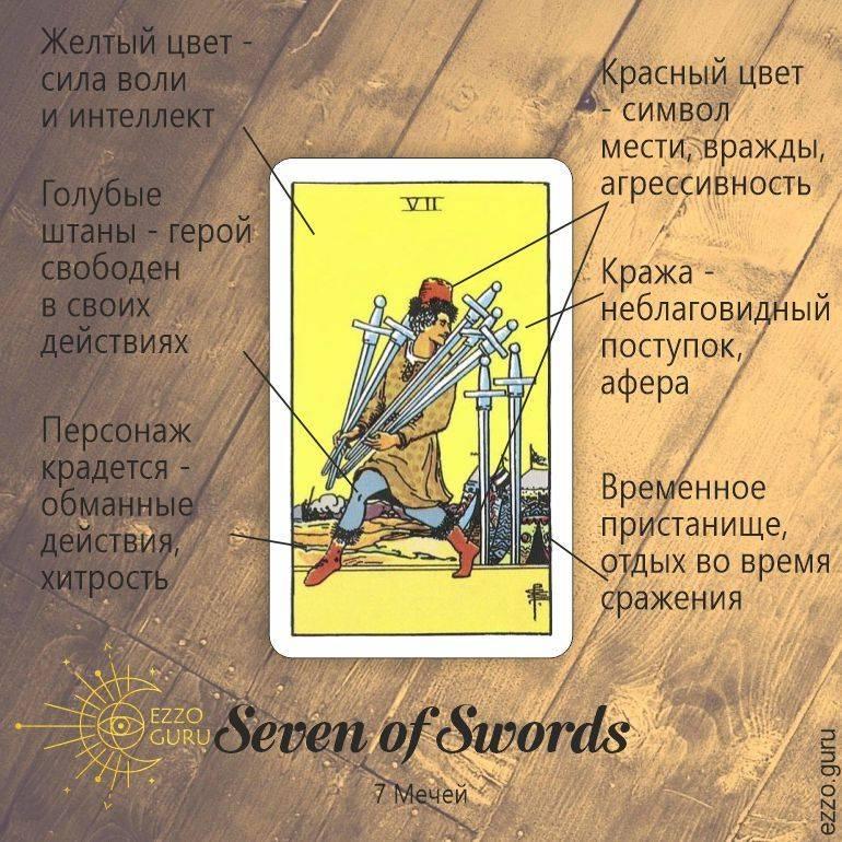 7 мечей: значение карты таро в общих раскладах и на любовь, сочетании с другими арканами   zdavnews.ru