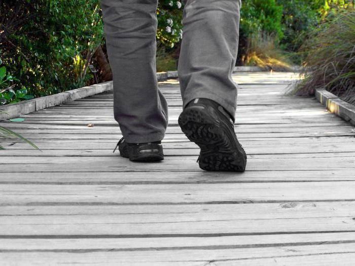 Споткнуться на левую (правую) ногу примета по дням недели