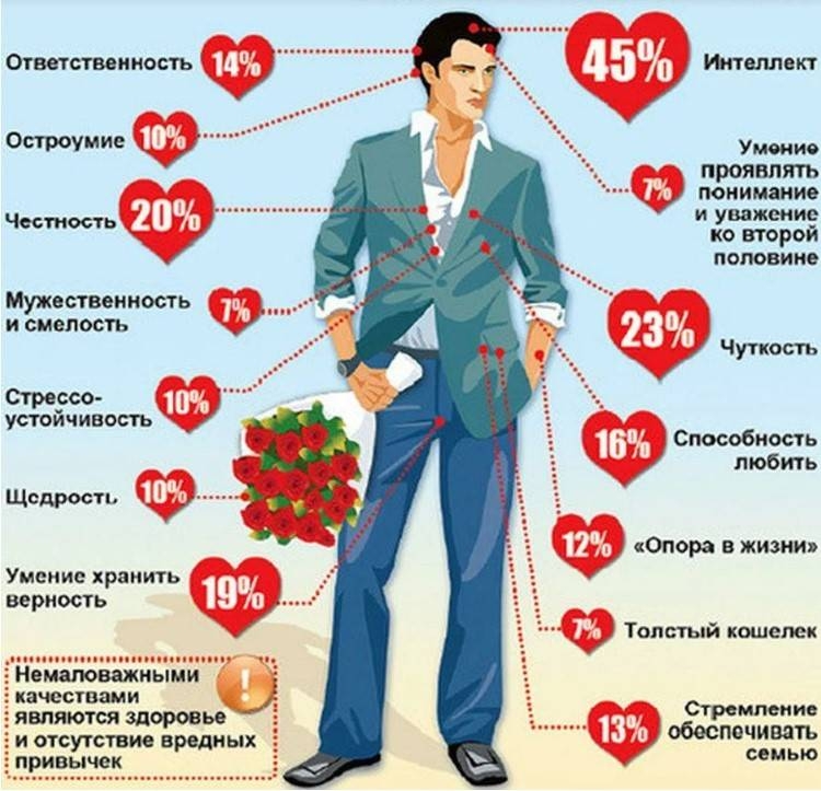 Узнай, какой типаж мужчин подходит для твоего знака зодиака - womenres.ru
