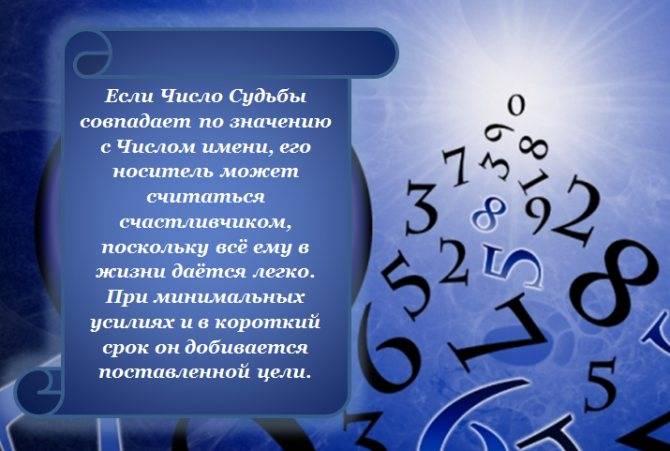 Нумерология: магия чисел, толкование даты рождения