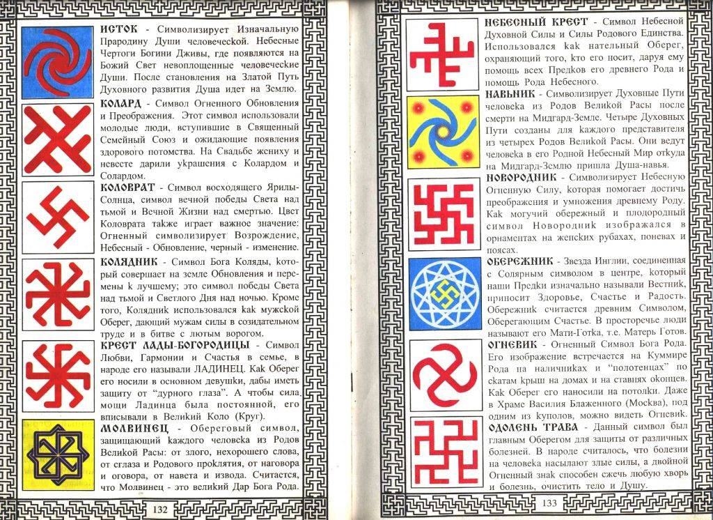 Славянские тату для мужчин - обереги, руны, эскизы, их значение
