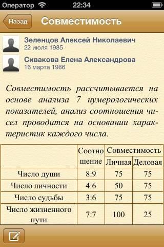 Нумерология совместимости в отношениях. число души (дата рождения). ведическая нумерология
