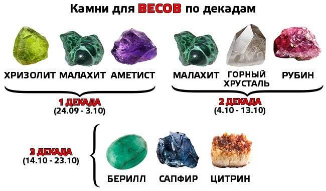 Какие камни подходят весам в качестве талисманов? | знаки зодиака