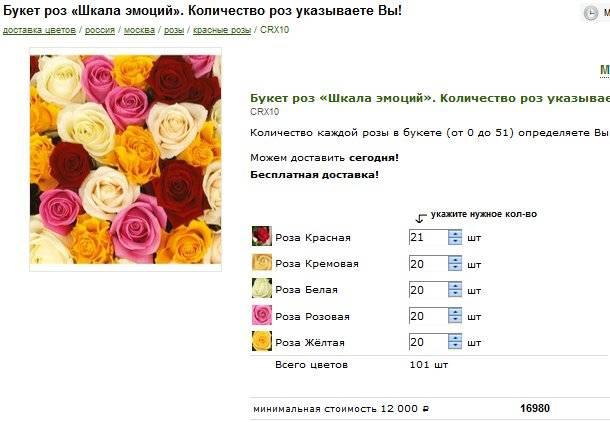 Значение розы, магические свойства, цвет и количества роз в букете