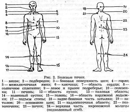Точки на теле человека. волшебные точки на теле человека.   интересные факты