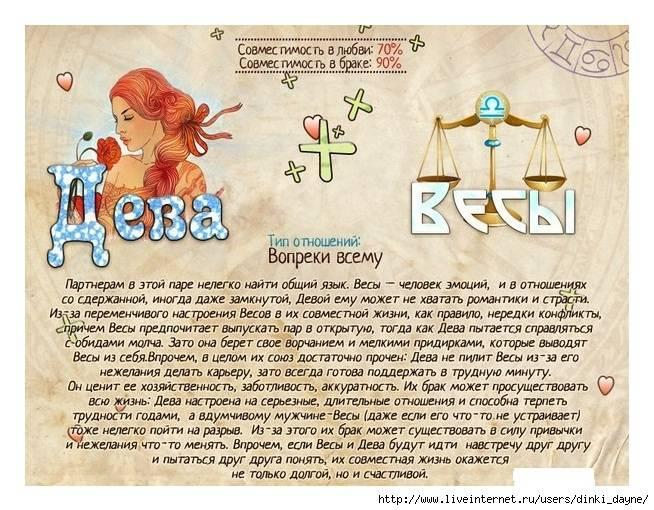 Характеристика знака зодиака дева мужчина