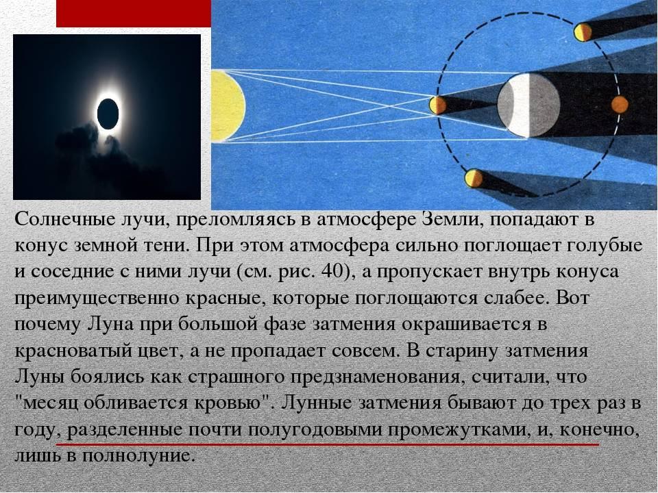 Информация о затмениях солнца. затмение солнца 21.08.17.