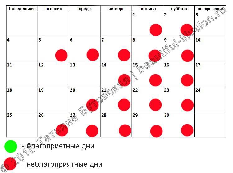 Лунный календарь лечения зубов на июнь 2021 года - благоприятные дни и таблица лунный календарь лечения зубов июнь 2021 – лунные календари