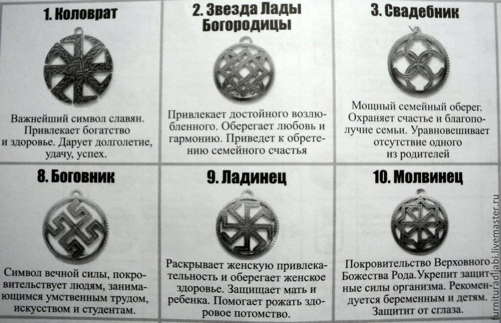 Славянские амулеты для мужчин: самые сильные талисманы, их значение