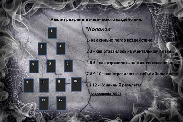 Расклад таро на магические способности и нумерология