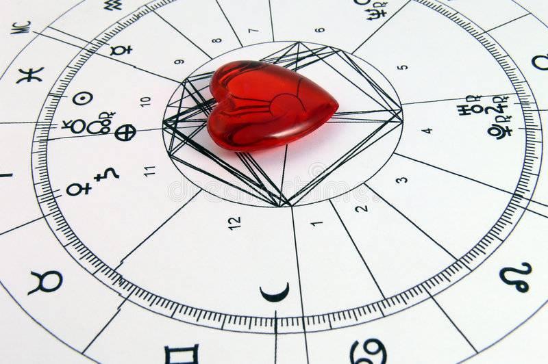 Свадьба 2021. какую дату выбрать? ~ onlywed
