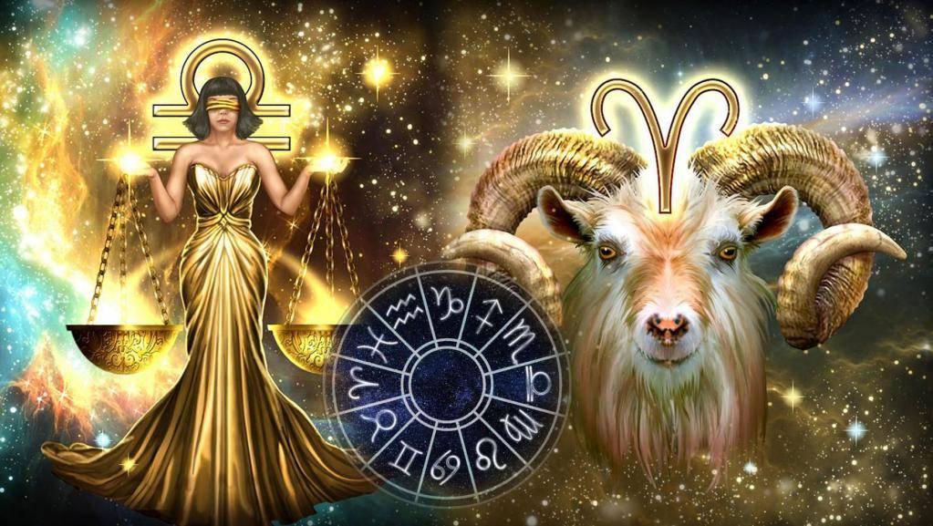 Модный гороскоп: стиль и одежда знаков зодиака (опрос)