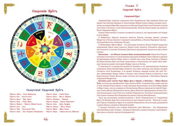 Славянский знакие зодиака — гороскоп тотемных животных