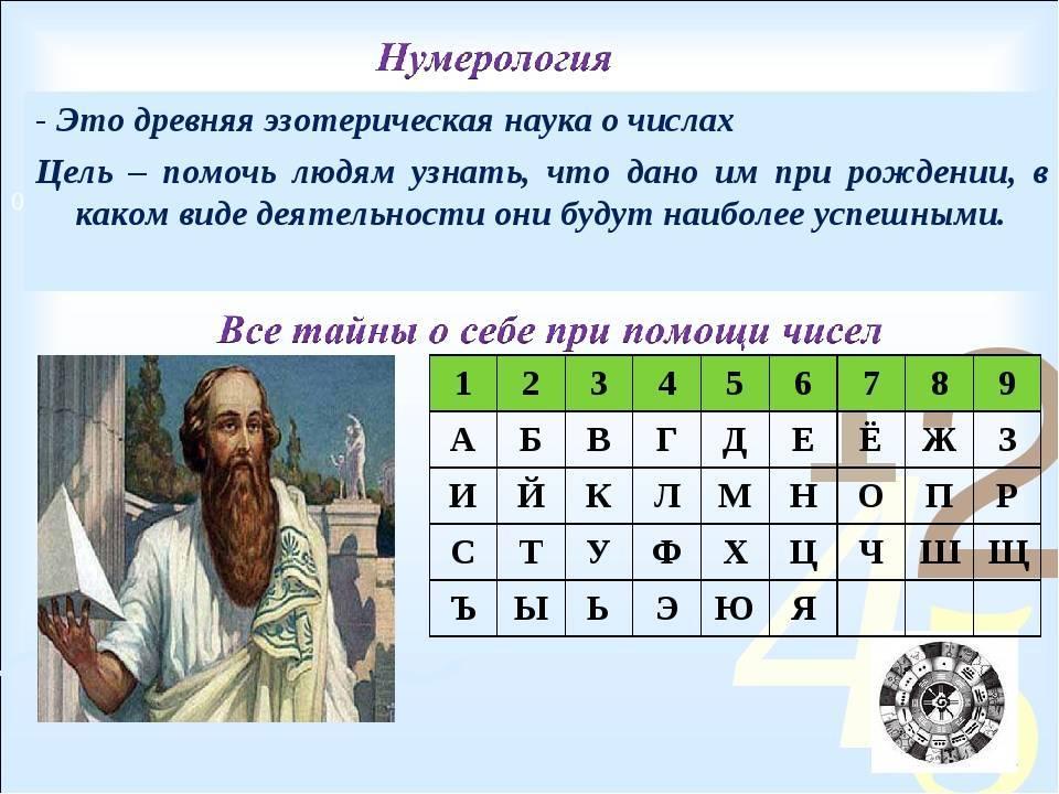Нумерология и ее практическое использование. урок 1