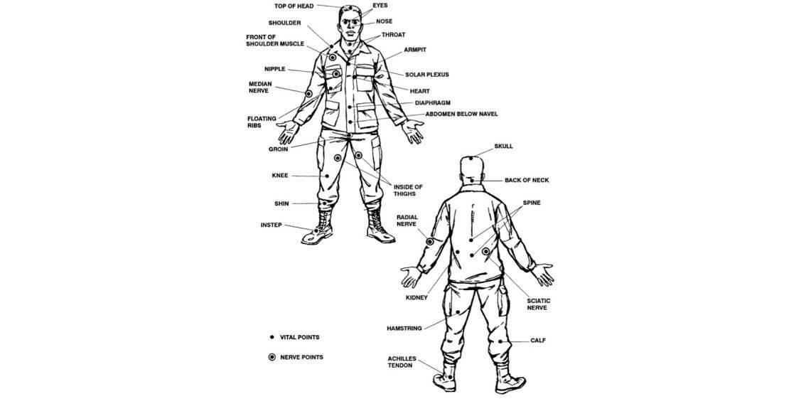 Читать книгу исцеляющие точки нашего организма. подробный атлас лао минь : онлайн чтение - страница 1