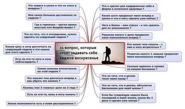Способы и упражнения по развитию интуиции