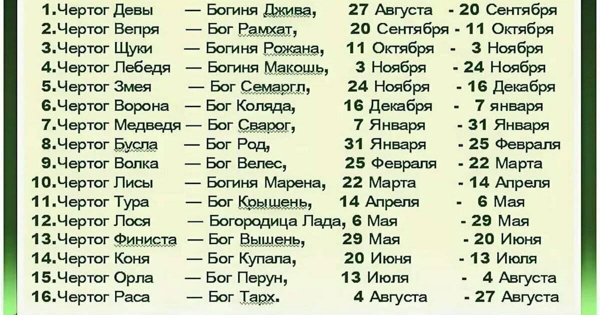 Статья славянский оберег по дате рождения.славянский гороскоп по дате рождения