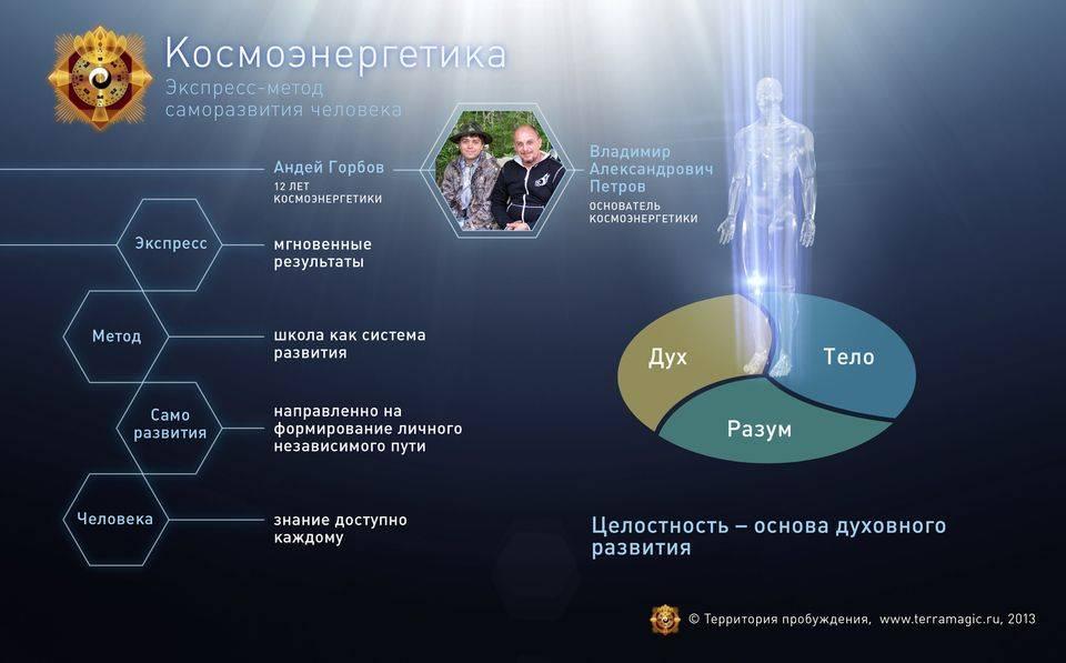 Исцеление каналами космоэнергетики