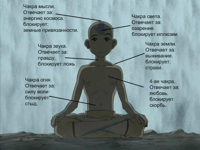 Чакра манипура: признаки блокировки и как активировать ~