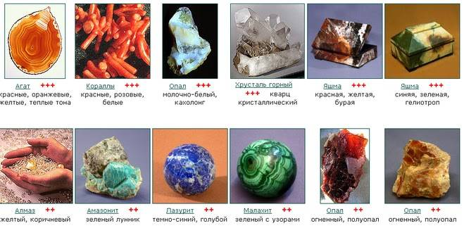 Какие камни и талисманы подходят знаку девы: выбор по дате рождения женщине и мужчине