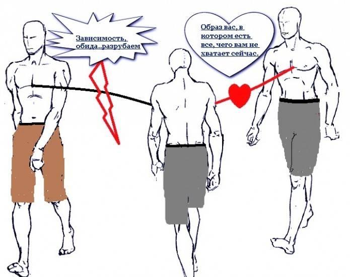 Психофизиология: как разорвать энергетическую связь с мужчиной? | отношений.нет