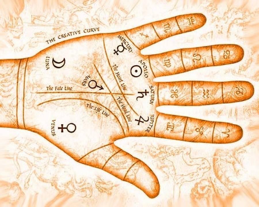 Как правильно понимать линии на руке