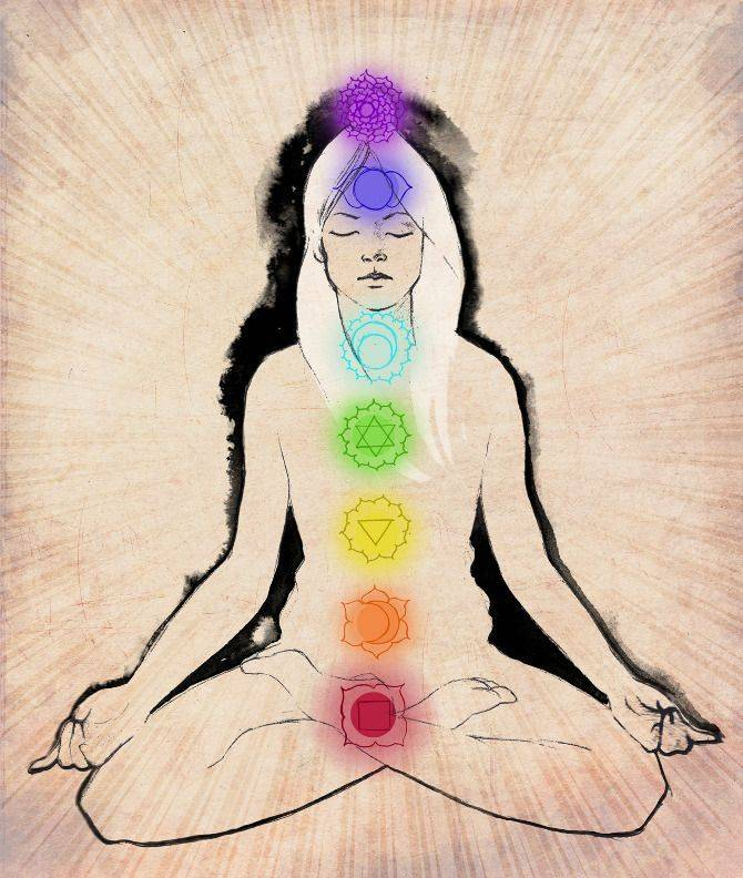 Анахата чакра: 5 мощных способов исцелить сердечную чакру » университет mindvalley