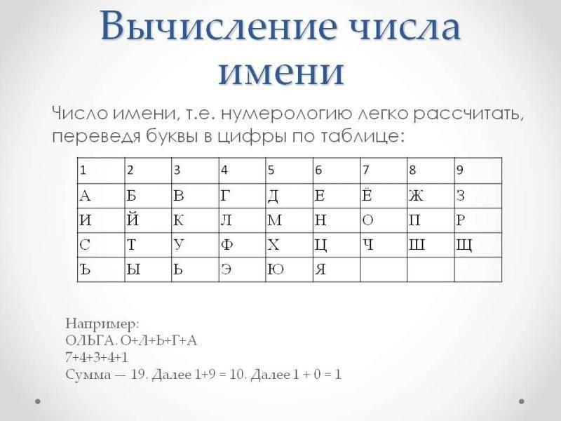 Число судьбы   ведическая нумерология  