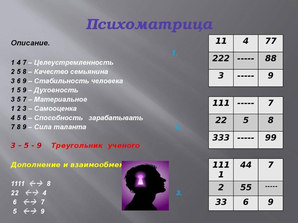 Число личности. расчитать счастливое число онлайн|won.su