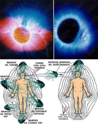 Что такое астрал и астральное тело – как выглядит, что опасного, сущности астрала