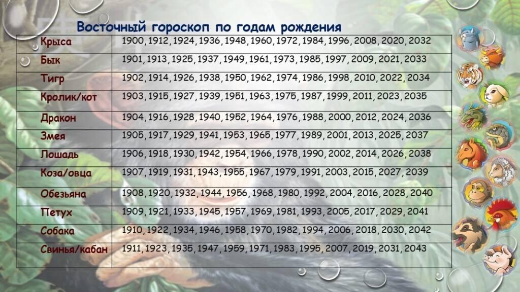 1989 – год какого животного и что для него характерно?