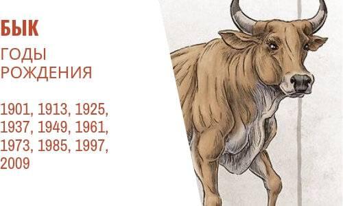 2021 год какого животного по гороскопу? китайский гороскоп 2021