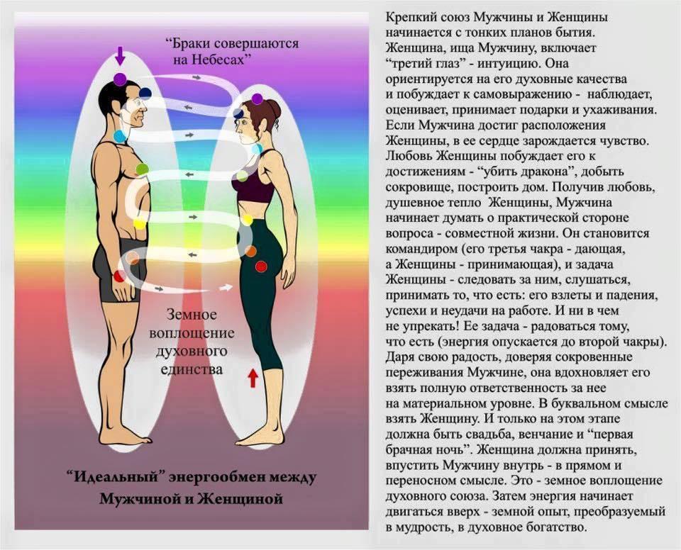 Два типа космических связей, которые вы повстречаете в своей жизни