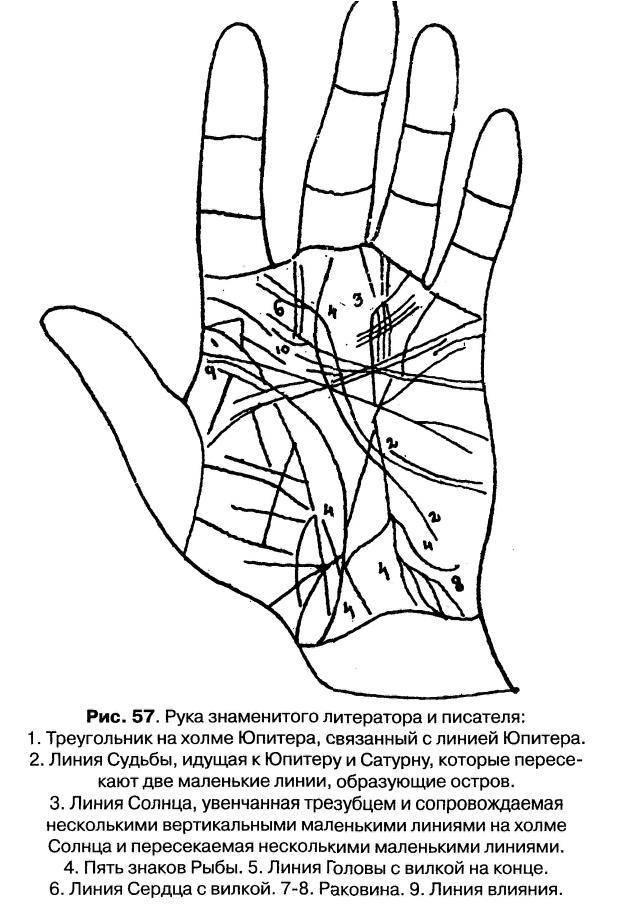 Знаки на руке. положительные, редкие и опасные знаки на руках