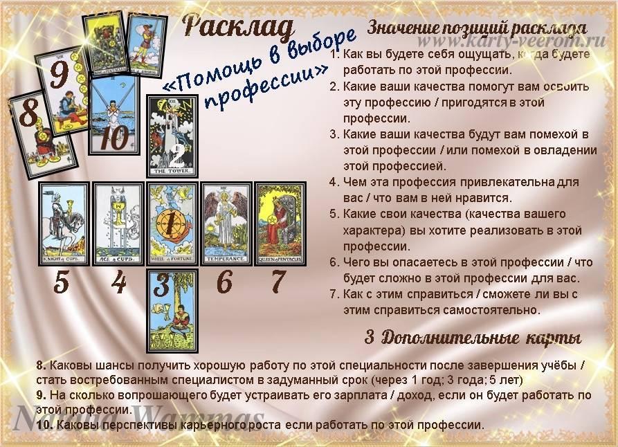 Magiaсhisel.ru: расклад «успех в карьере». виртуальное гадание на картах таро и рунах онлайн.