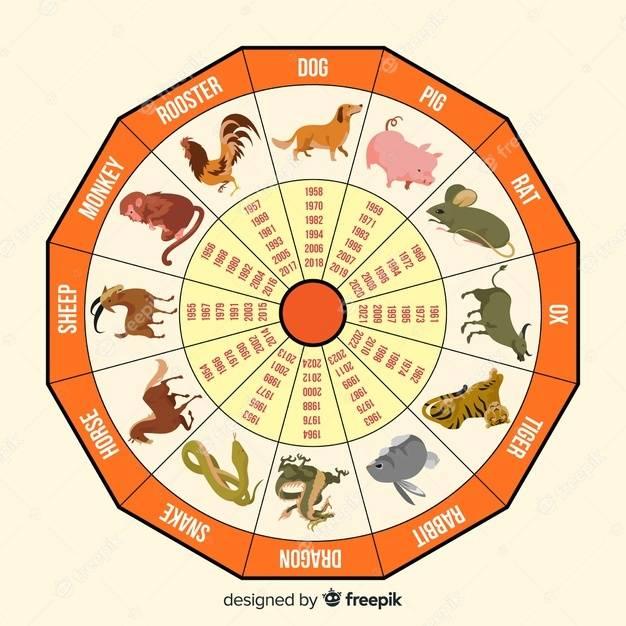 Домашние животные по фен-шуй: какой питомец подойдет именно вам