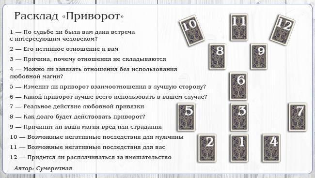 Звезда: значение и описание карты таро | знаки зодиака