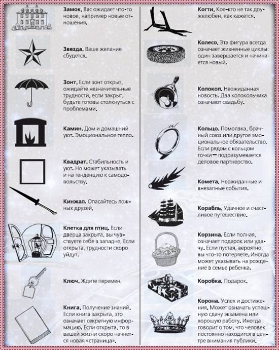 Символы воска на отливке: значение символов на воске при гадании