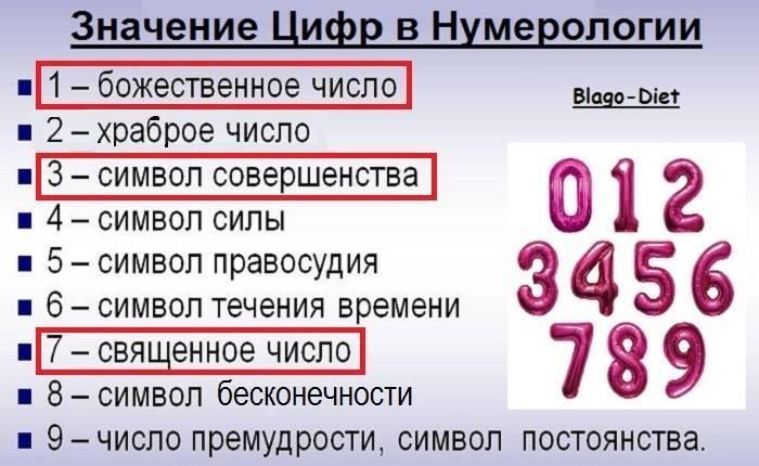 Число 22 в нумерологии | значение в западной нумерологии