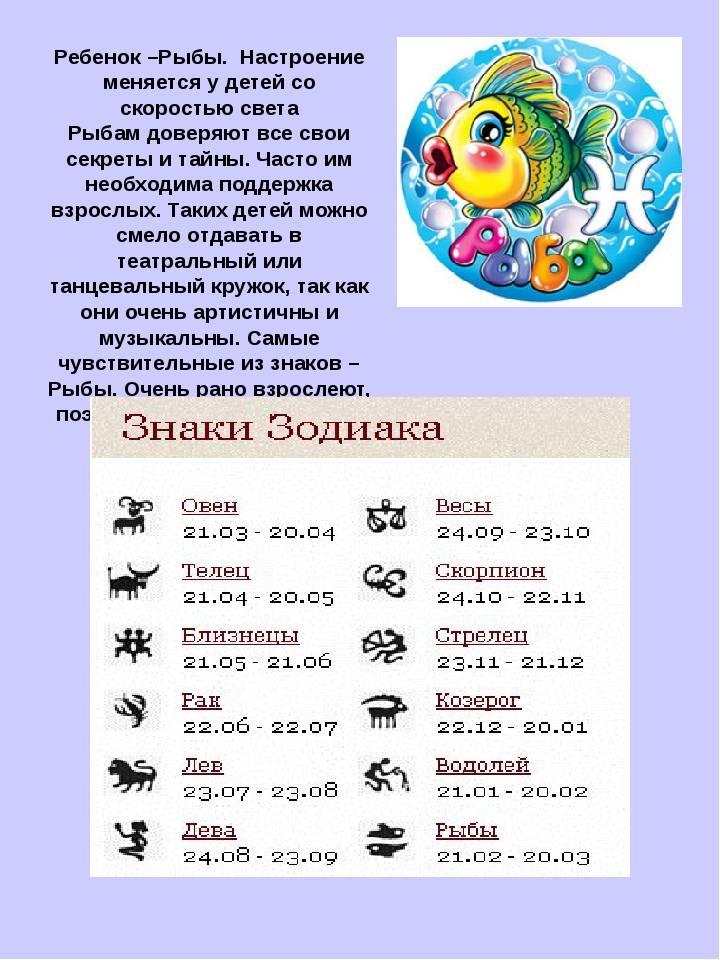 Характеристика знаков зодиака