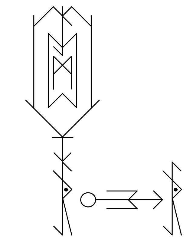 Как выглядит рунный став от импотенции и порчи. ставы рунические. что такое? для чего используются?