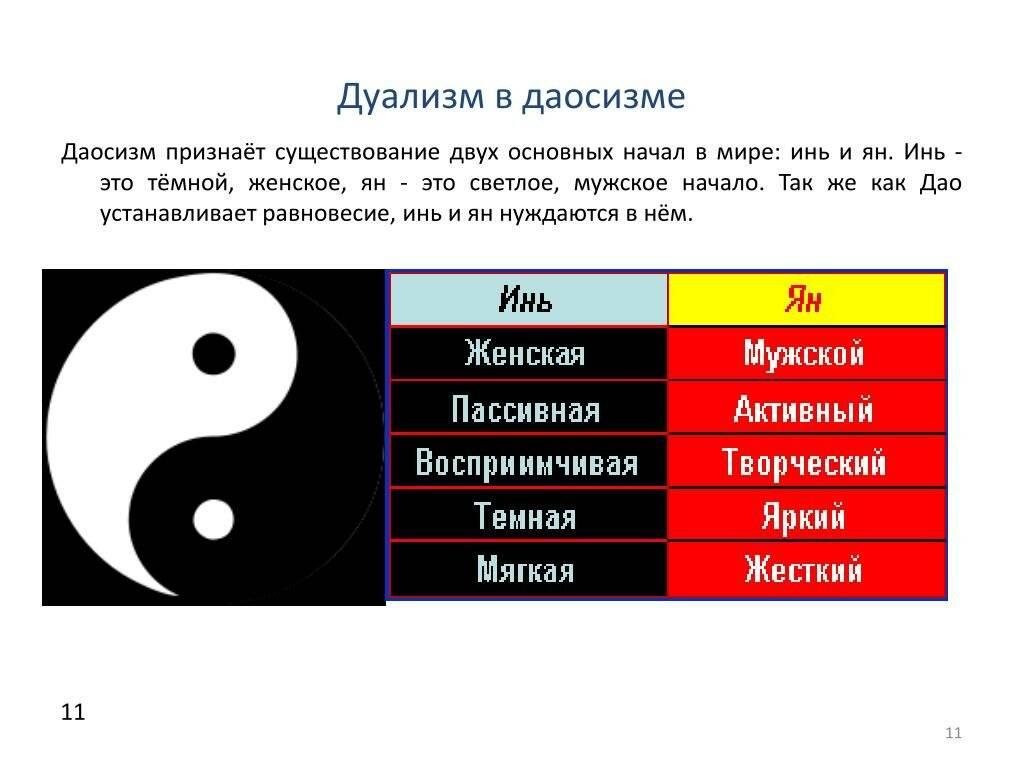 Символ инь-ян. значение и толкование символа.
