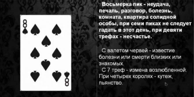 Значение и толкование 36 игральных карт при гадании