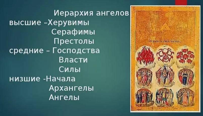Серафимы и херувимы: отличие и разница ангелов, что значит